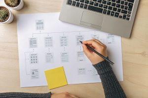 website planning and budgeting